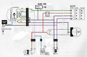 2002 ski doo mxz wiring diagram 2002 image wiring 84 ski doo wiring diagram 84 automotive wiring diagrams on 2002 ski doo mxz wiring diagram