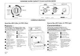 wiring diagram for kenmore gas dryer the wiring diagram kenmore dryer wiring diagram manual nilza wiring diagram