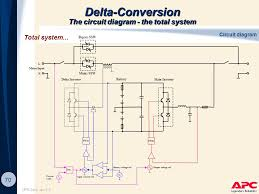 show information navigation links move the cursor across the 70 delta conversion