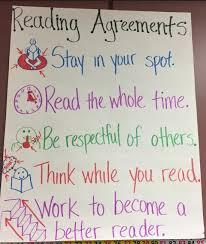 That Thing You Do Kindergarten Reading Agreements Valinda