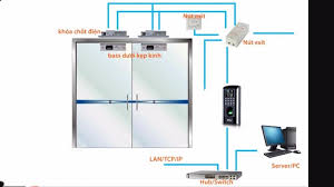 2018 whole double glass door finger pin access control f7 kit electric bolt lock 12v 5a power supply exit on door bell from starship12