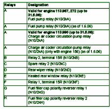 similiar 1999 bmw 323i fuse box diagram keywords also bmw x5 serpentine belt diagram on 1999 bmw 323i fuse box diagram