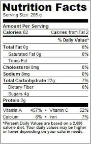 winter squash nutrition facts copy