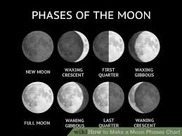 Lunar Phase Chart Make A Moon Phases Chart Moon Phase Chart Moon Orbit
