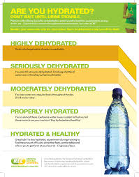 How Hydrated Are You Advocates For Injured Athletes
