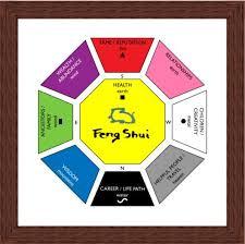 Fengshui office Bagua Feng Shui Bagua Can Be Used To Help You Create Balanced Feng Shui Office Exemplore Twenty Feng Shui Tips For Creating Prosperous Work Environment