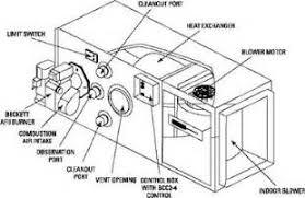 similiar horizontal furnace diagrams keywords addition kubota engine parts diagrams on old lennox wiring diagrams
