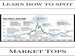 Tesla Stock Quote New Stock Quotes Today Amazing Tesla Stock Quote Today Stunning Tesla