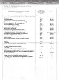 Примеры работ Бюро переводов ББ Перевод Исходник