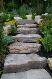Small Picture Home and Garden Design Ideas Idea Landscape Design