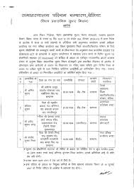 all news breaking news hot news s sarkari naukri private letter of appointment of it assistant against the vacancies of west champaran bettiah bihar dated 14 09 2012