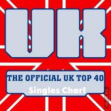 Top 40 Singles Chart 2012 The Official Uk Top 40 Singles Chart 12 02 2012 Jo Jo
