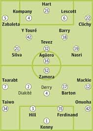 Great players usually bring great achievements and fascinate the audience with their performance. Squad Sheets Manchester City V Queens Park Rangers Manchester City The Guardian