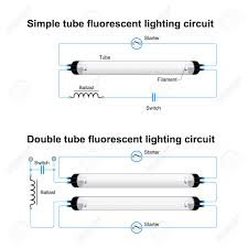 wiring diagram for fluorescent lights wiring diagram mega wiring diagram for fluorescent lights wiring diagram used wiring diagram for 2 fluorescent lights two fluorescent