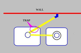 clark forklift wiring diagram images wiring diagram kitchen home light wiring diagram kitchen wiring