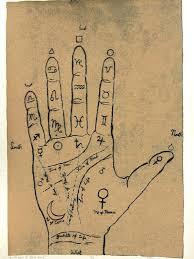 Palmistry Chart Silkscreen Print Hand Palm Reading Guide