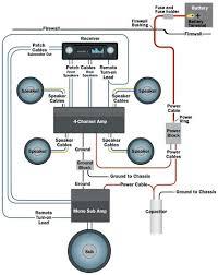 2002 trailblazer bose amp wiring diagram 2002 seeking advice replacing bose amp and speakers aftermarket on 2002 trailblazer bose amp wiring diagram