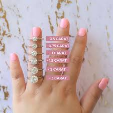 List Of Carat Size Guide Pictures And Carat Size Guide Ideas
