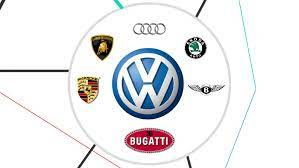 Volkswagen ag, known internationally as the volkswagen group, is a german multinational automotive manufacturing corporation headquartered i. Volkswagen Group Strategy Comparative Advantages By Malika Dzhumabayeva