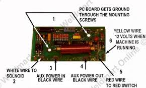 lincoln sa200 wiring diagrams lincoln sa 200 idler troubleshooting lincoln welder remote wiring diagram lincoln sa200 wiring diagrams lincoln sa 200 idler troubleshooting technical manuals weldmart