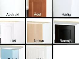 fantastic doors for kitchen cabinets about remodel wonderful home decoration plan with ikea cabinet custom uk