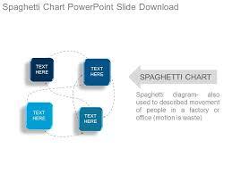 Spaghetti Chart Ppt Spaghetti Chart Powerpoint Slide Download Powerpoint