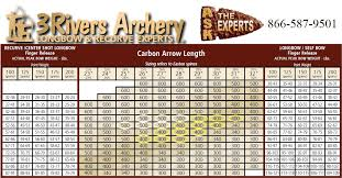 40 Complete Wooden Arrow Spine Selection Chart