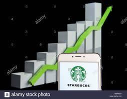 February 10 2019 Hong Kong American Coffee Company And