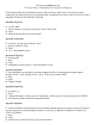 calculus review sheet ap calculus ab fives sheet 11