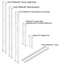 Trakloc Drywall Framing System Clarkdietrich Building