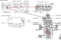 toyota corolla fuse box location 2006 1998 pictures enticing 2006 toyota matrix fuse diagram at 2006 Toyota Matrix Fuse Box Location