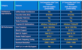 Intel I7 Speed Chart Intel I7 Processor Comparison Chart Lamasa Jasonkellyphoto Co