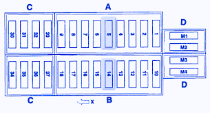 mercedes benz slk 320 2005 main fuse box block circuit breaker mercedes benz slk 320 2005 main fuse box block circuit breaker diagram