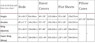 king size bed sheet dimensions king size bed sheet dimensions king size bed sheet dimensions bed