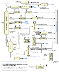 New Svg Image Diagram Data Flow Diagram Water Supply