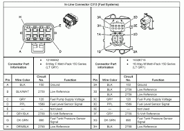 2001 chevy cavalier ignition wiring diagram 2001 2002 chevrolet cavalier wiring diagram wiring diagram on 2001 chevy cavalier ignition wiring diagram