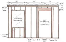 Wood Beams as Window Door Headers