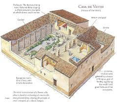 enthralling ancient roman house plans learning about the for love of rome regarding