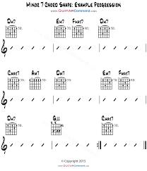 Guitar Chord Patterns Simple Inspiration Design