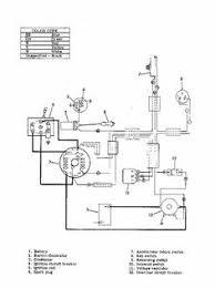ezgo wire diagram wiring diagram Ezgo TXT Wiring-Diagram Trouble at 1996 Ezgo Txt Wiring Diagram