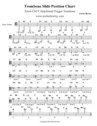 Tenor Trombone Slide Position Chart Low Brass Playing Tips