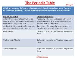 The Periodic Table Catalyst Take out your periodic table to answer ...