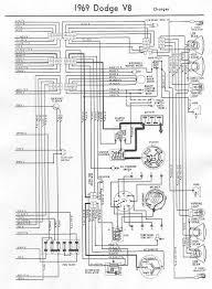 1965 dodge dart wiring diagram wire center \u2022 Electrical Wiring Schematics car wiring diagram 1965 dodge dart 1965 dodge dart wiring diagram rh alexdapiata com dodge wiring harness diagram 64 dodge dart