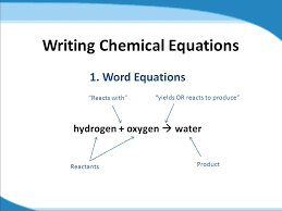 printables word equations worksheet whelper worksheets