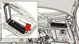 1993 1997 volvo 850 fuse box diagram fuse diagram volvo 850 fuse box location 1993 1997 volvo 850 fuse box diagram