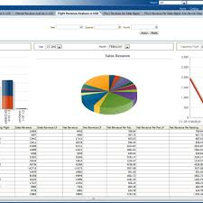 Sales Analysis Sales Analysis Report Example Fern Spreadsheet 9