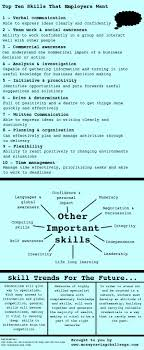 25 Unique Resume Skills Ideas On Pinterest Resume Accounting