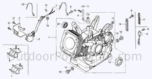 descriptions photos and diagrams of low oil shutdown systems on honda low oil shutdown float switch and sensor pictorial diagram
