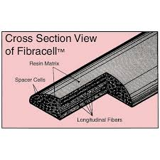 Details About Fibracell Premier Synthetic Alto Saxophone Reed Strength 4