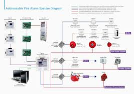 wiring diagram of addressable smoke detector search for wiring Fire Lite MS 9200 at Ms 9050ud Wiring Diagram